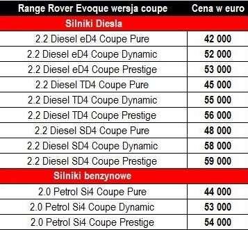 land rover range rover evoque 26 glo