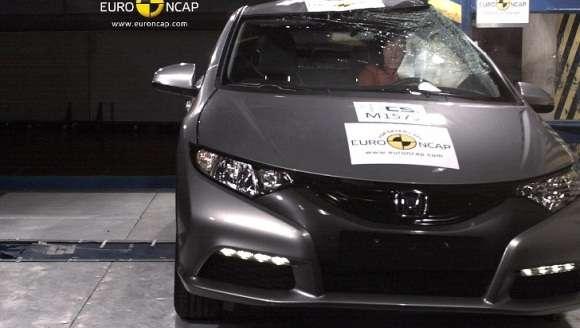 2012 Honda Civic Euro NCAP
